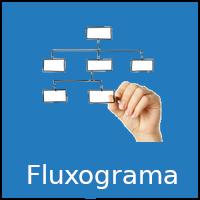 Fluxograma da Câmara Municipal de Juína